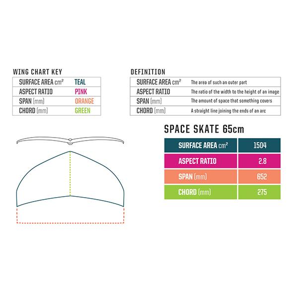 tech specs for Slingshot Hoverglide Fkite V4 (foil kite, foilboarding)