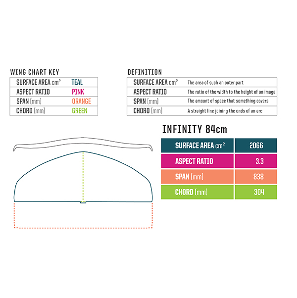 technical specifications of 2021 slingshot infinity 84 side (carbon wing, foil wing, foilboarding)